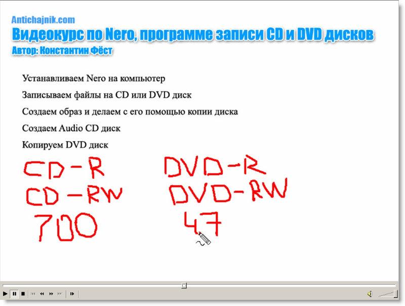 Как правильно сделать образ диска